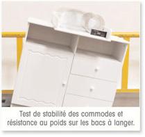 Test de stabilité des commodes et de résistance au poids sur les bacs à langer